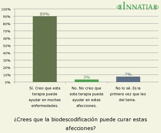 cancer cerebral biodescodificacion)