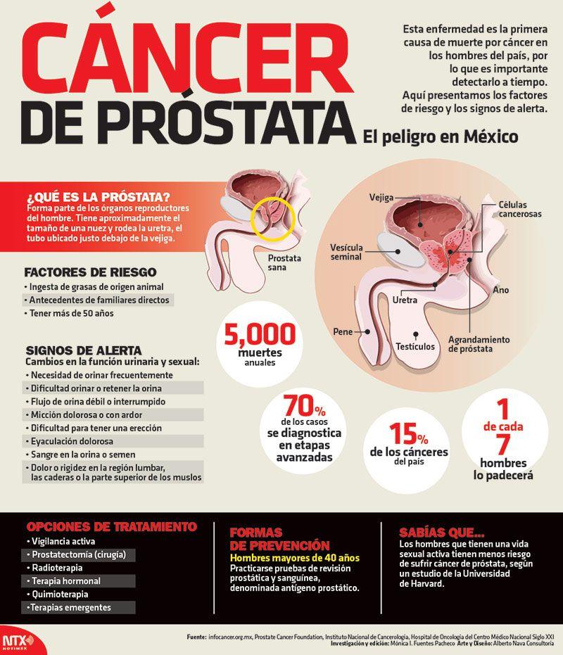 cancer de prostata causas
