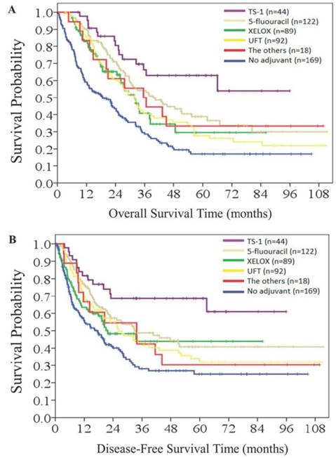 gastric cancer journal impact factor)
