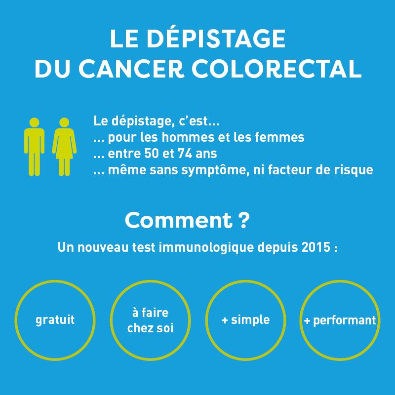 cancer colorectal 42 ans)