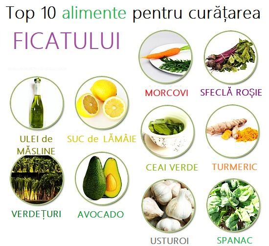 detoxifierea ficatului alimente)