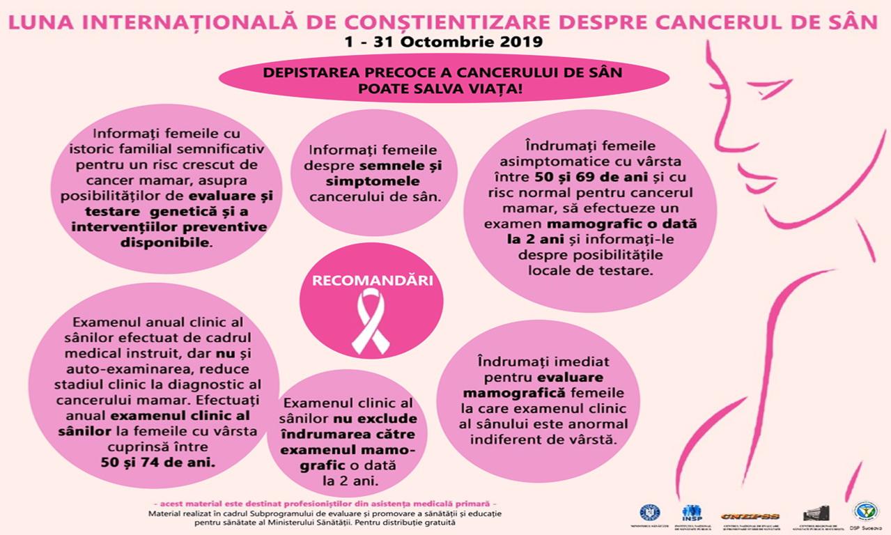 cancer mamar prevenire