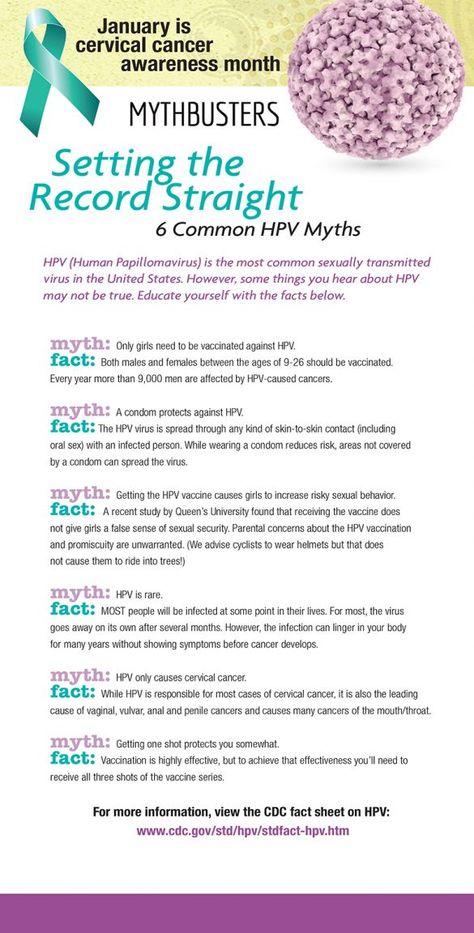 human papillomavirus facts