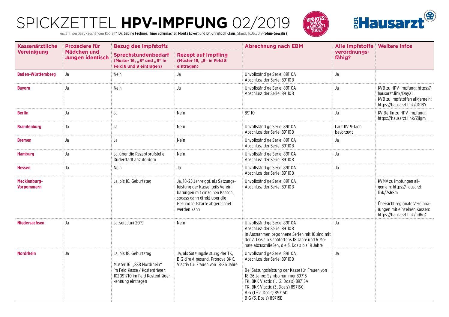 hpv impfung ebm)
