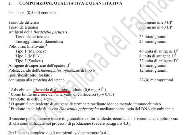 vaccino papilloma virus inattivato)