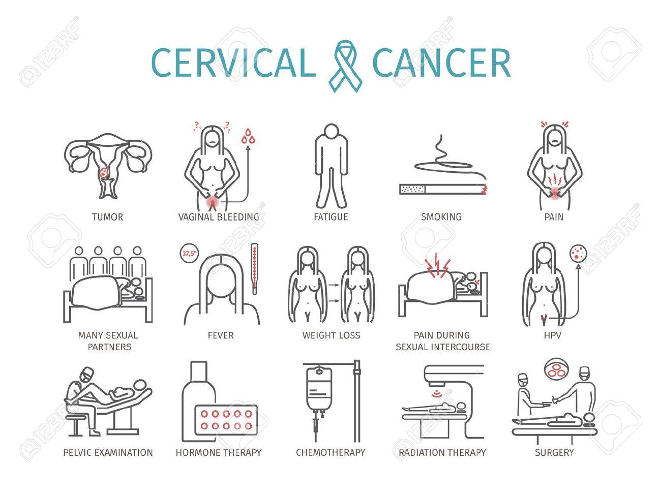 cancer cervical signos y sintomas)
