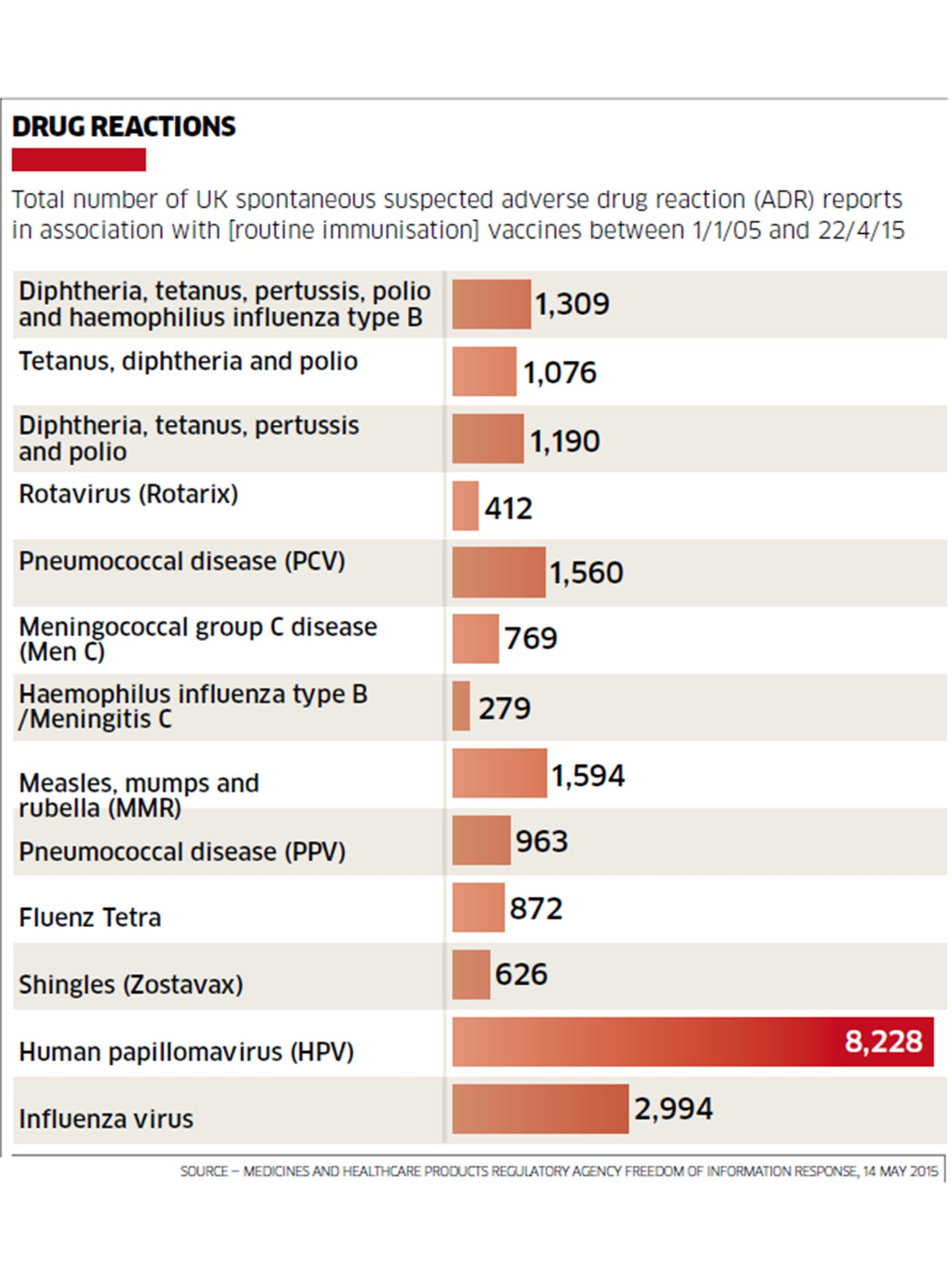 hpv vaccine side effects nhs)