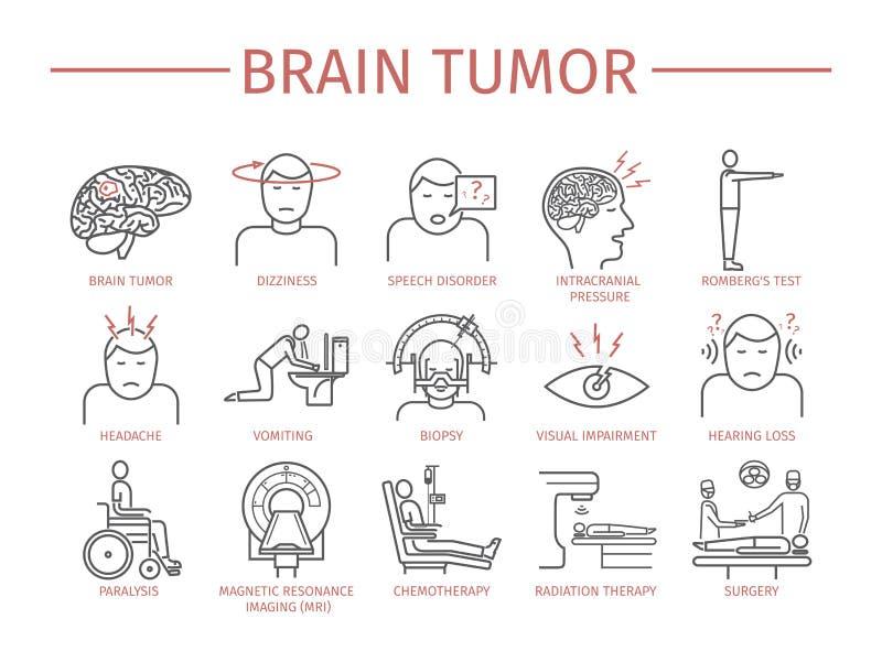 cancer cerebral symptoms