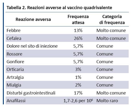 papilloma virus effetti