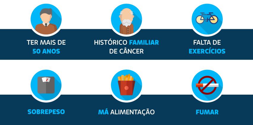 cancer de prostata biologia molecular)
