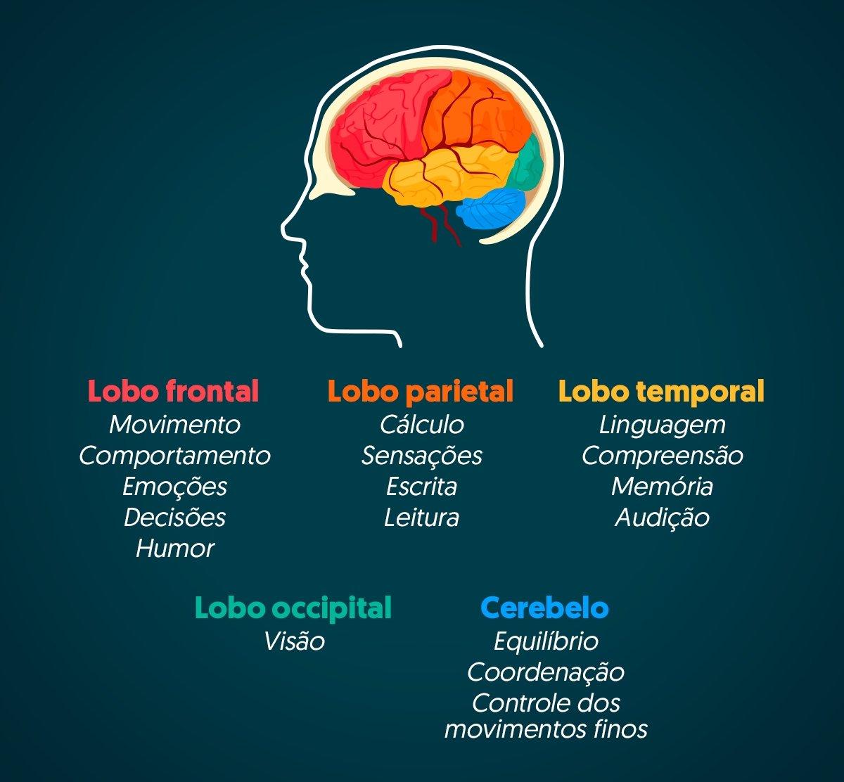 cancer cerebral frontal)