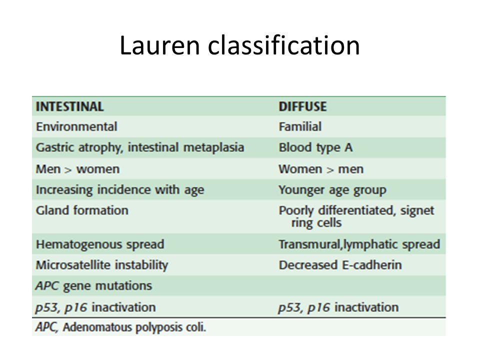 gastric cancer lauren classification