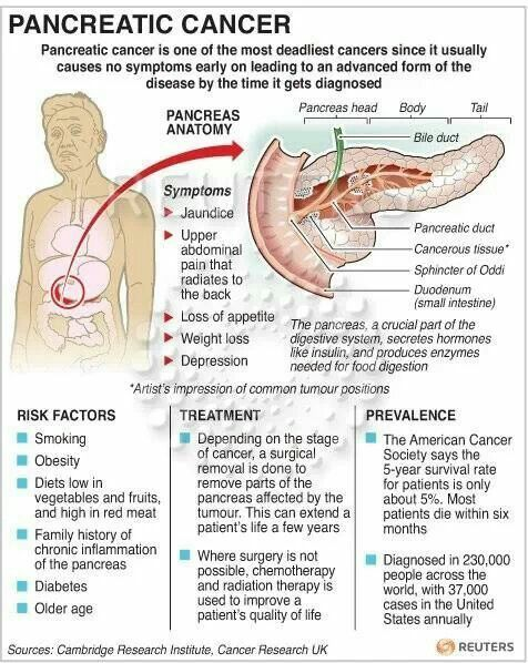 ovarian cancer treatment guidelines rectal cancer lab tests
