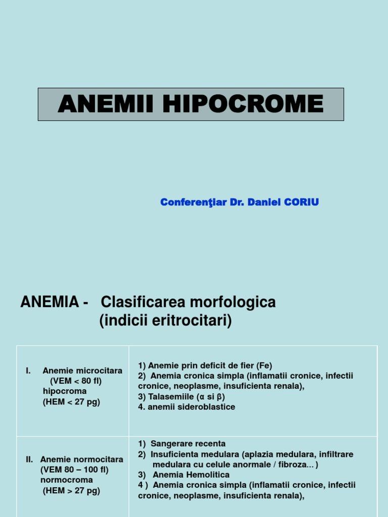 anemie hipocroma
