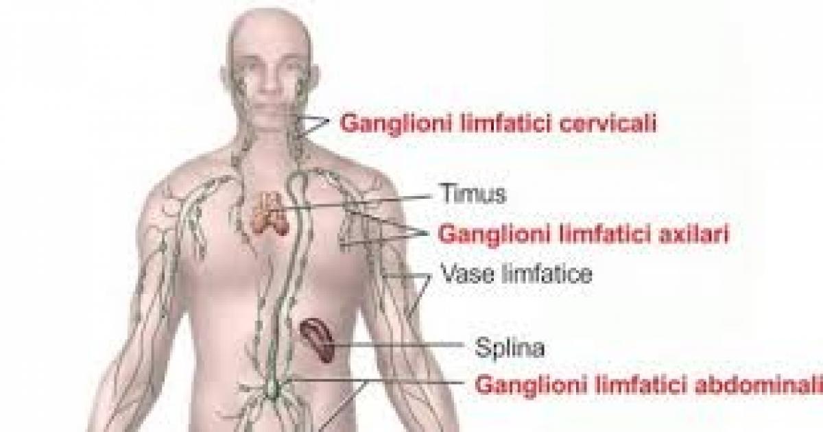 cancer limfatic la barbati)