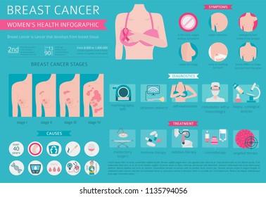 cancer hodgkin causas