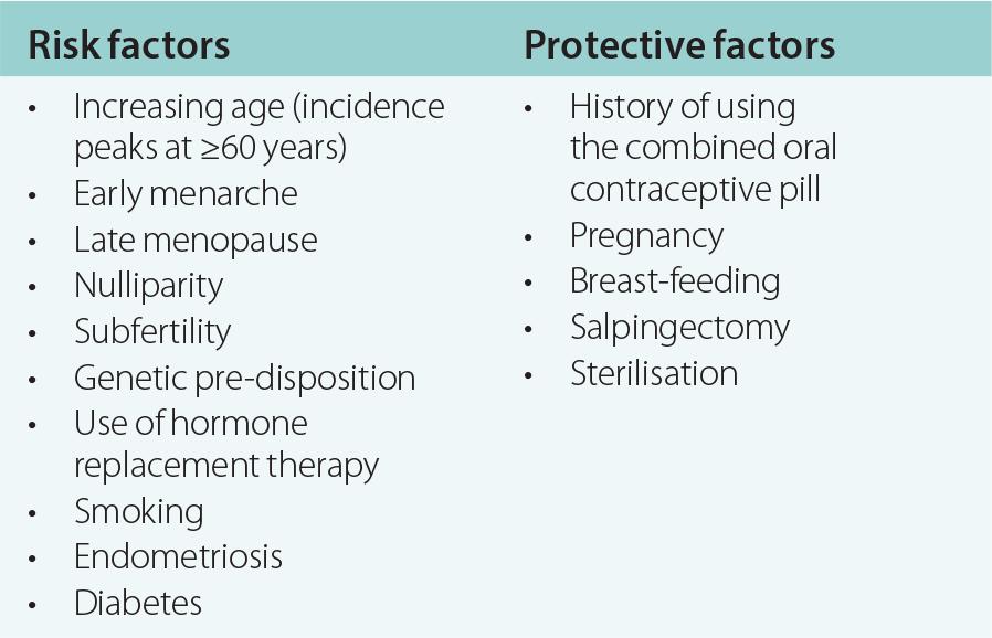 endometrial cancer protective factors)
