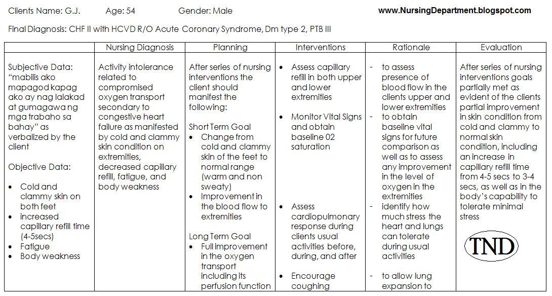 cancer ovarian plan de ingrijire