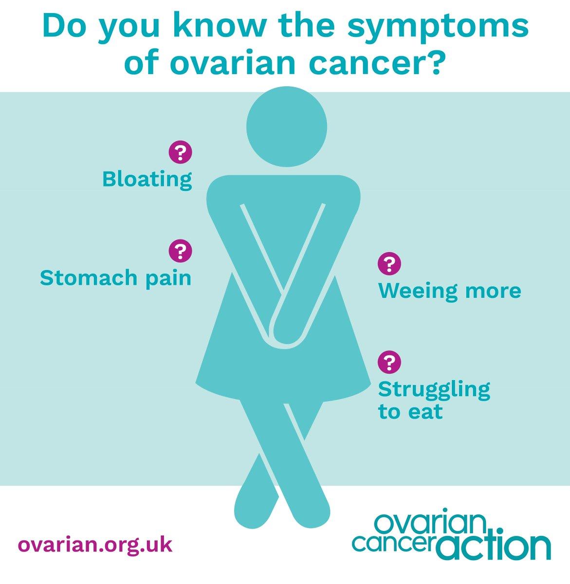 cancer ovarian varsta