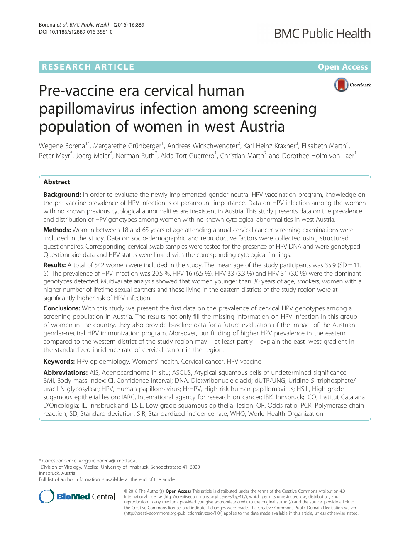 human papillomavirus infection womens health)