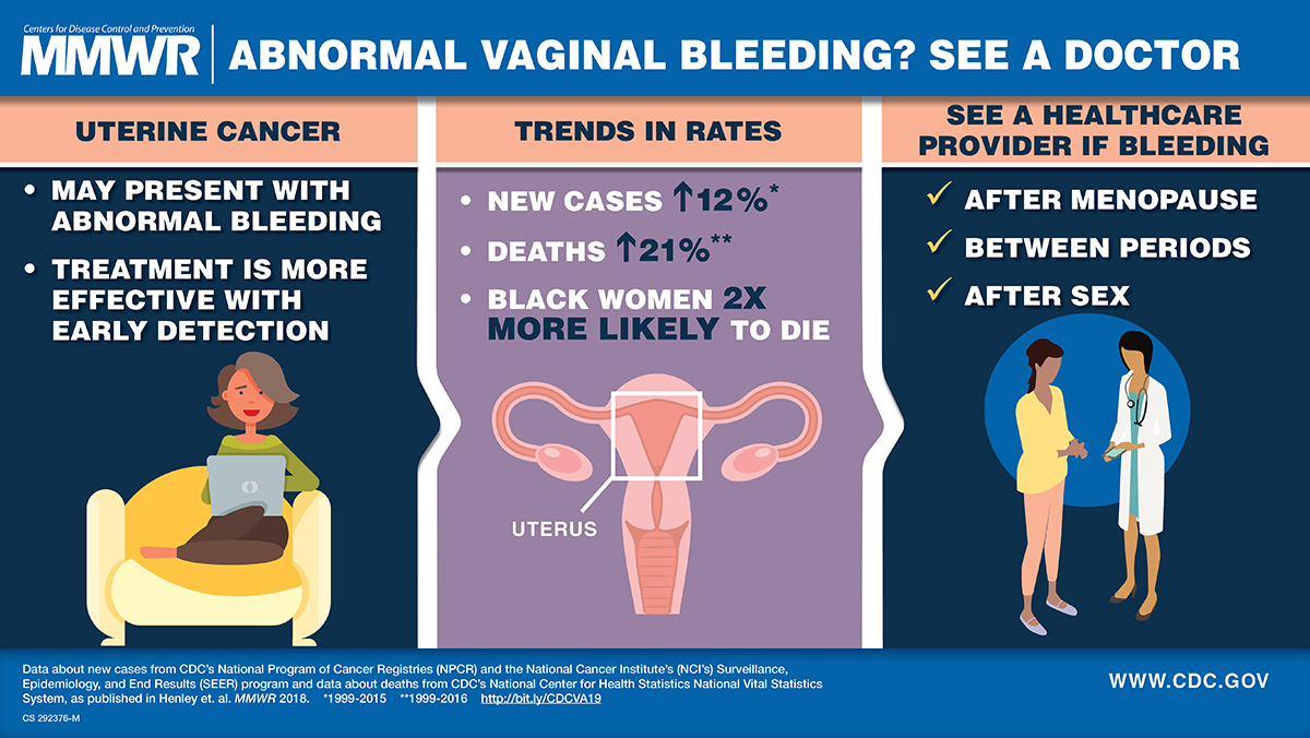 endometrial cancer test)