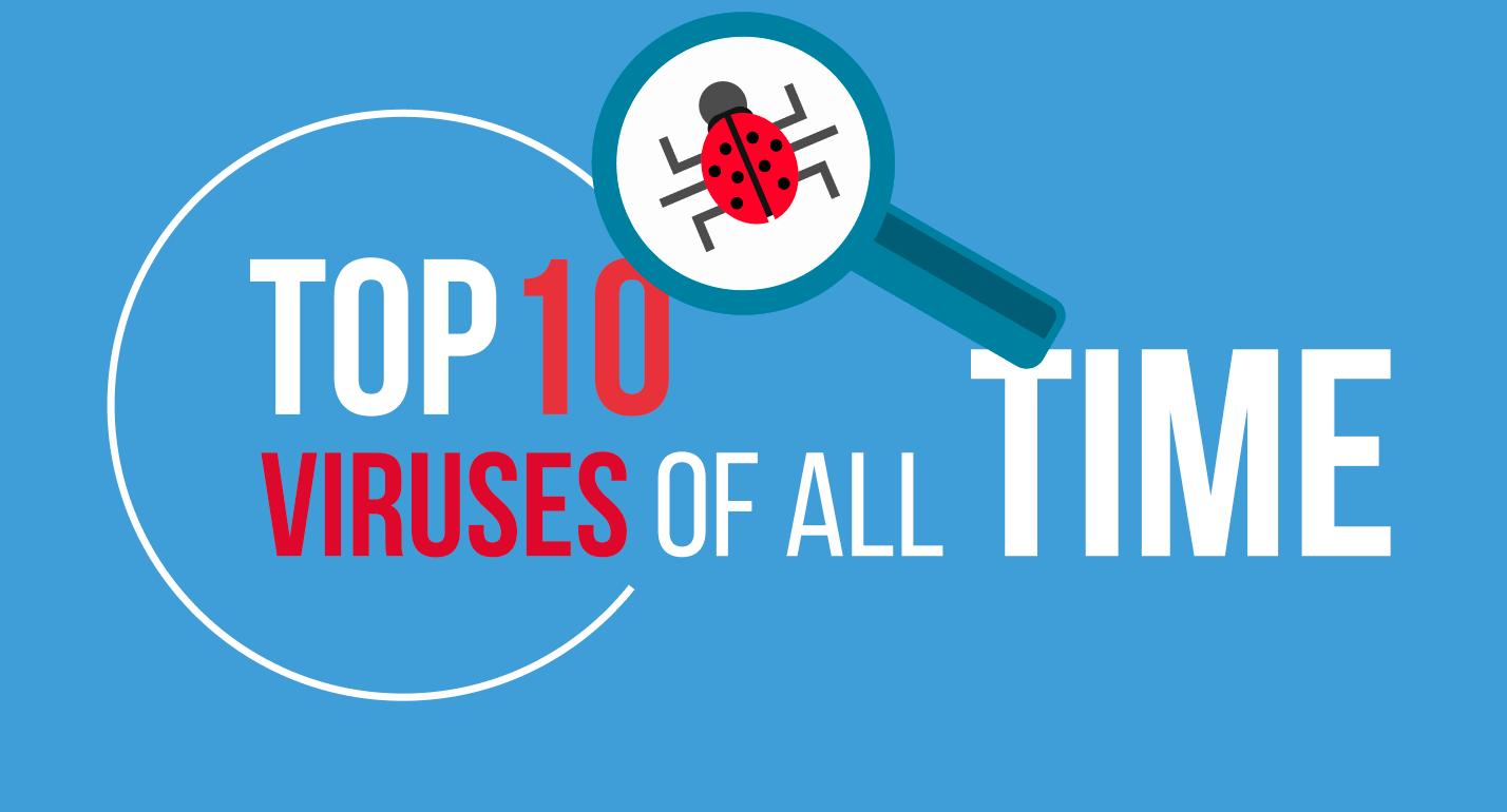Top 10 virusi periculosi pe Android » | asspub.ro