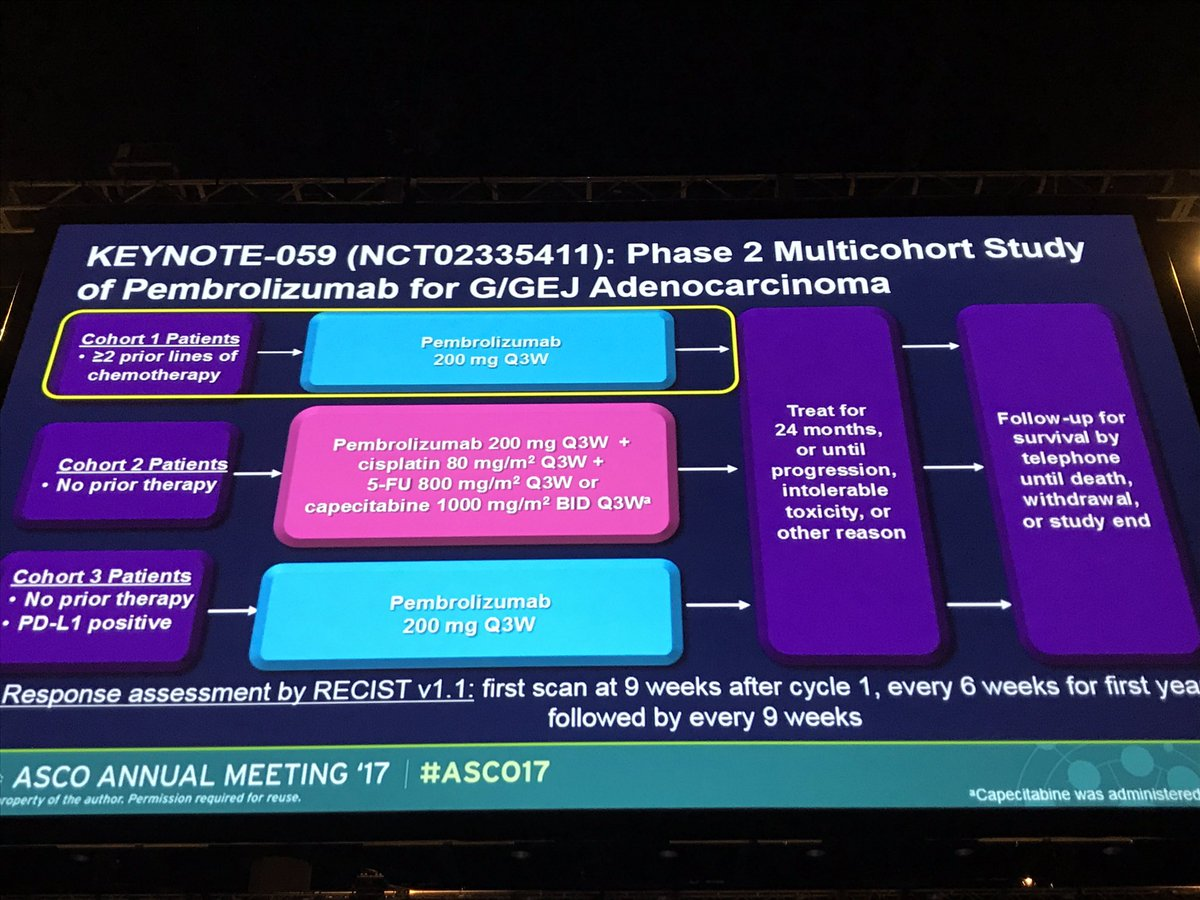 gastric cancer keynote 059