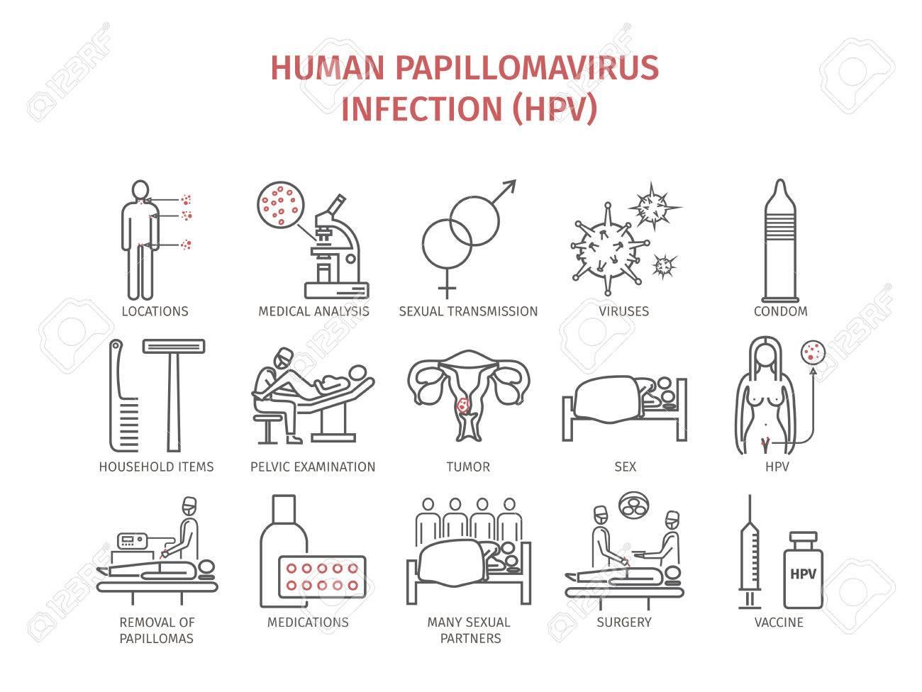 virus del papiloma humano vph signos y sintomas)