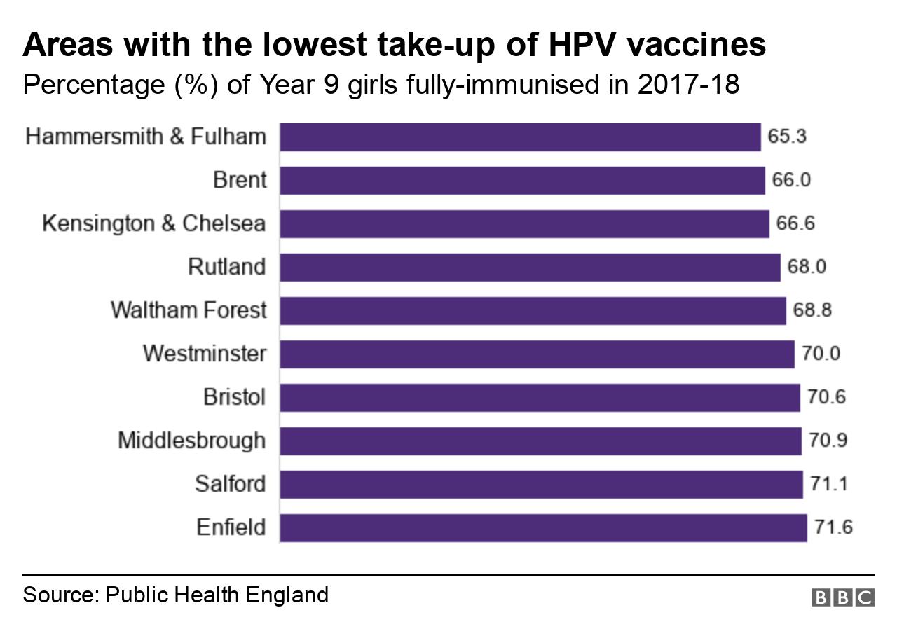 Efecte secundare posibile după vaccinul HPV