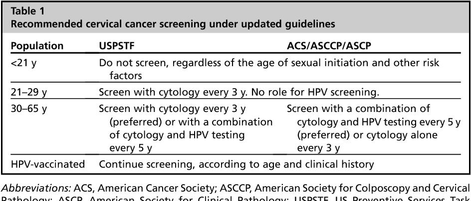 hpv cancer pregnancy)