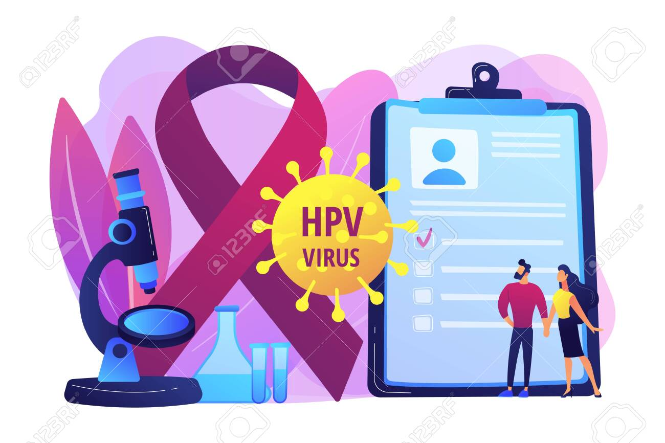 infection with human papillomavirus (hpv) is a strong risk factor for)