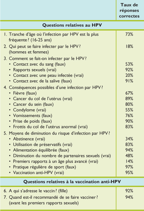 OROPHARYNX - Definiția și sinonimele oropharynx în dicționarul Franceză