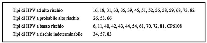 hpv ad alto rischio 16 18