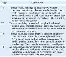 inverted papilloma nose treatment)
