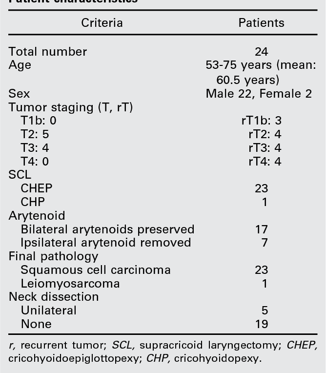 hpv and cervical cancer pubmed papillomatosis virus