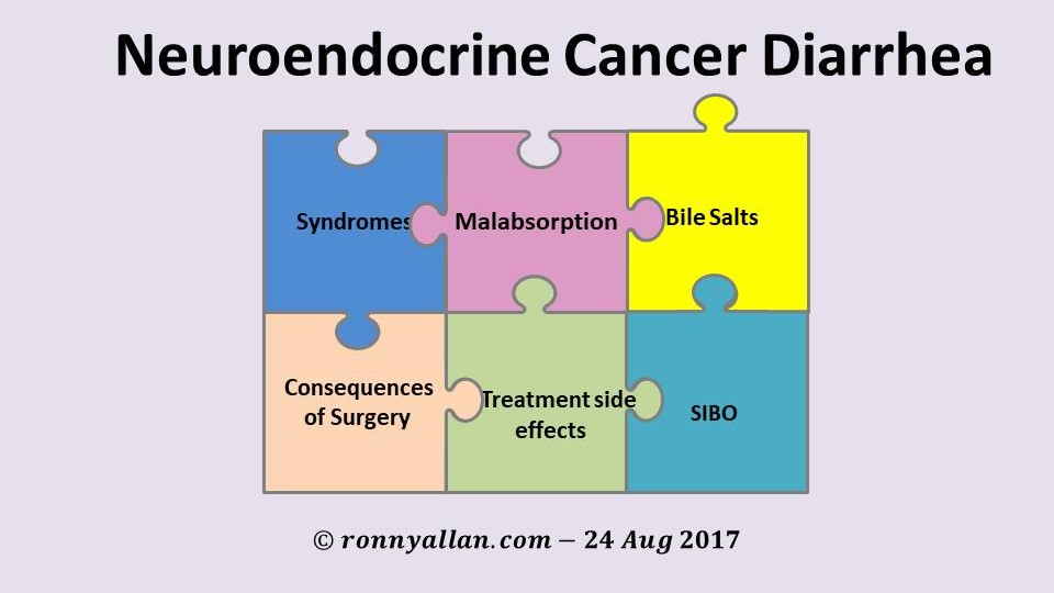 neuroendocrine cancer a)