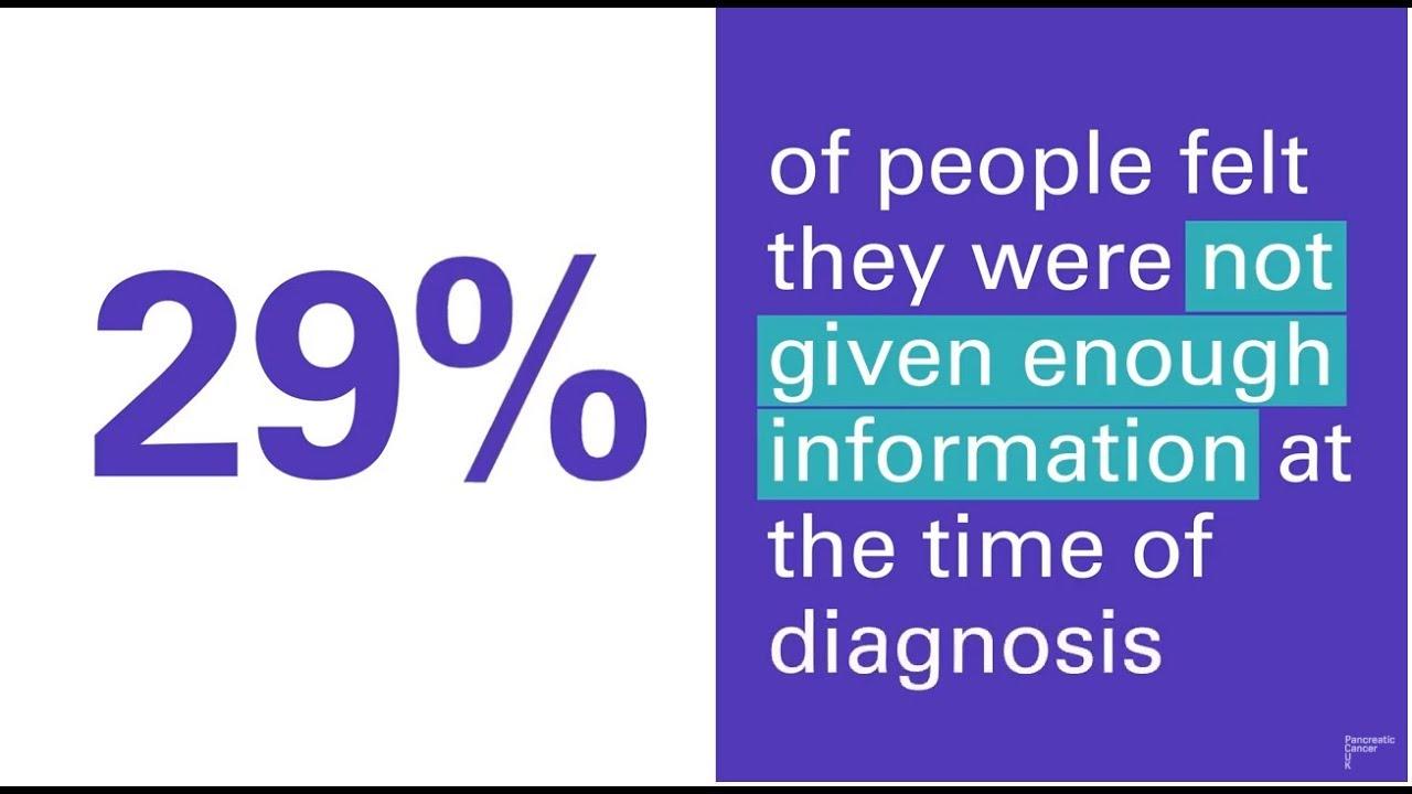 Descoperirea medicală care ar putea stopa răspândirea cancerului pancreatic