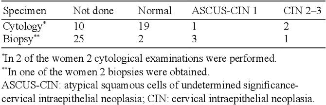papilloma virus ascus)