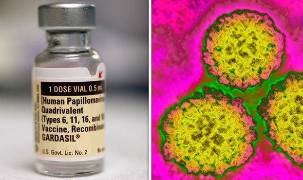 papilloma virus in uk