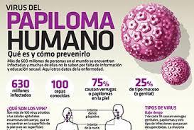 virus del papiloma humano causas y consecuencias